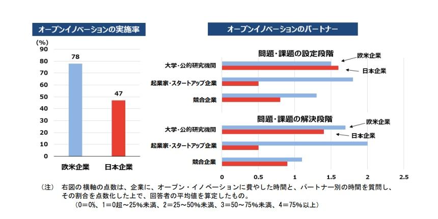出典:内閣官房 日本経済再生総合事務局「成長戦略実行計画」(令和元年6月21日)