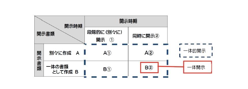 (出所)三菱UFJ信託銀行FAQ4頁